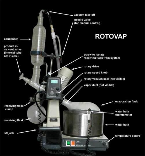 rotovap-parts