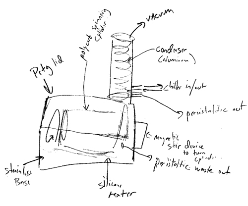 This is not a hamster habitrail. The real plan for rotovap is in my head, but here's a sketch to give you an idea of how it will work (if you can read my handwriting).